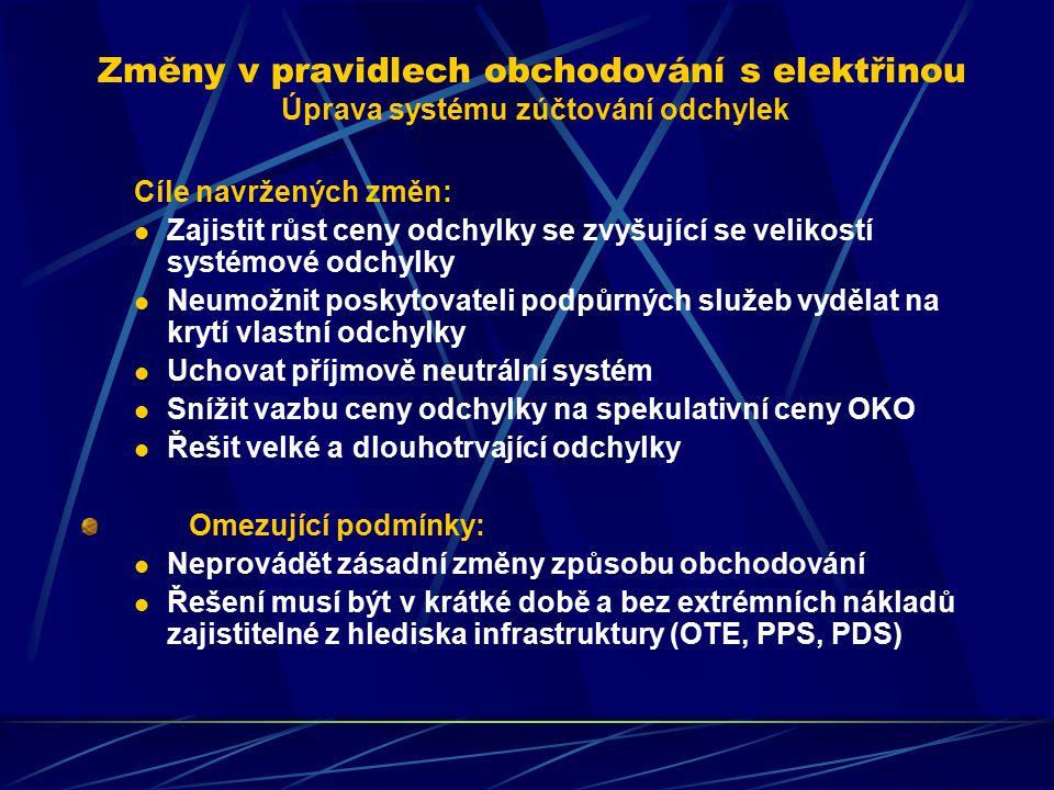 Změny v pravidlech obchodování s elektřinou Úprava systému zúčtování odchylek Základní pojmy zúčtování odchylek: Odchylka subjektu zúčtování rozdíl mezi skutečným a sjednaným množstvím elektřiny (úprava vyhlášky podle nastavení systému OTE) Znaménková konvence pro vyhodnocení odchylek: + Závazek dodat el.