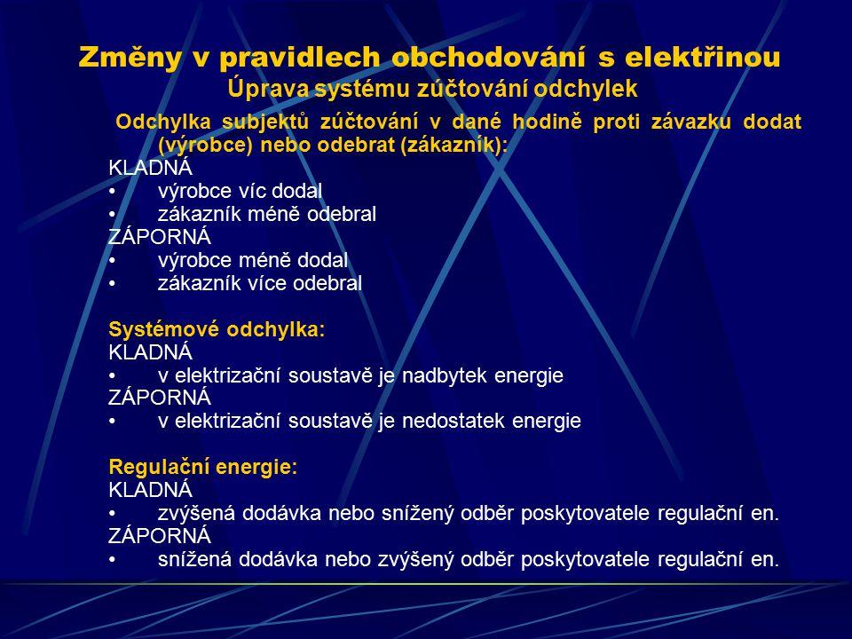 Změny v pravidlech obchodování s elektřinou Úprava systému zúčtování odchylek Cena za odchylku subjektu zúčtování: platba za elektřinu (zúčtovací cena*odchylka) podíl na vícenákladech poplatek za zúčtování Zúčtovací cena vážená průměrná cena regulační energie v dané hodině použije se cena energie, které je v dané hodině aktivováno více Podíl na vícenákladech vzniká pouze tehdy, pokud je v dané hodině aktivována zároveň kladná i záporná regulační energie