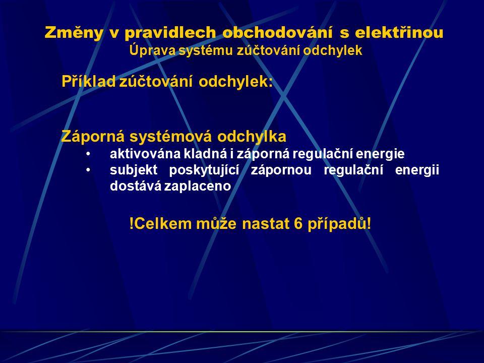 Změny v pravidlech obchodování s elektřinou Úprava systému zúčtování odchylek Příklad zúčtování odchylek: Záporná systémová odchylka aktivována kladná i záporná regulační energie subjekt poskytující zápornou regulační energii dostává zaplaceno !Celkem může nastat 6 případů!