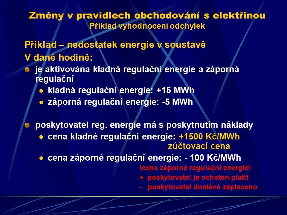 Zúčtovací cena pro danou obchodní hodinu +1 500 Kč/MWh Vícenáklady na regulační energii = -5 *(1500-(-100))= -8 000 Kč Suma abs.