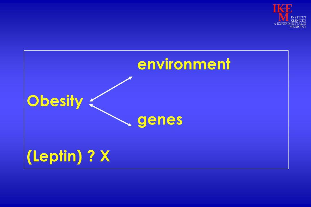 environment Obesity genes (Leptin) ? X