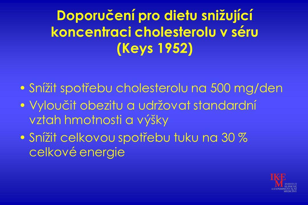 Doporučení pro dietu snižující koncentraci cholesterolu v séru (Keys 1952) Snížit spotřebu cholesterolu na 500 mg/den Vyloučit obezitu a udržovat standardní vztah hmotnosti a výšky Snížit celkovou spotřebu tuku na 30 % celkové energie