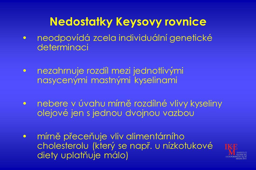 Nedostatky Keysovy rovnice neodpovídá zcela individuální genetické determinaci nezahrnuje rozdíl mezi jednotlivými nasycenými mastnými kyselinami nebe