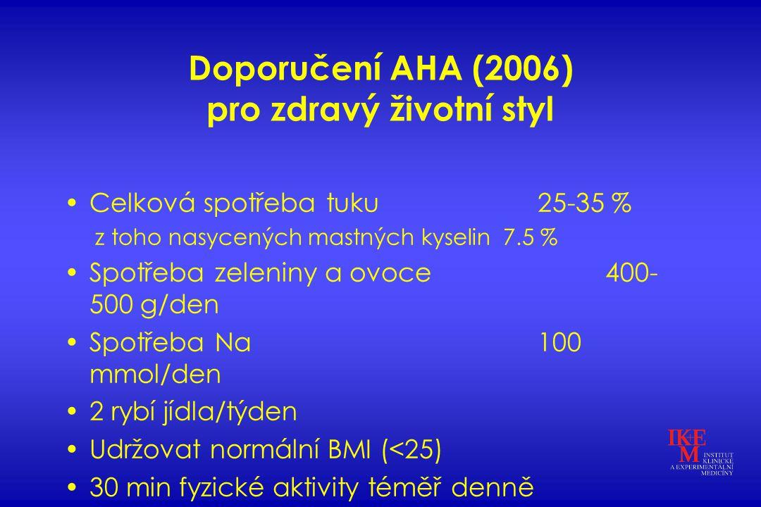 Doporučení AHA (2006) pro zdravý životní styl Celková spotřeba tuku25-35 % z toho nasycených mastných kyselin 7.5 % Spotřeba zeleniny a ovoce400- 500 g/den Spotřeba Na100 mmol/den 2 rybí jídla/týden Udržovat normální BMI (<25) 30 min fyzické aktivity téměř denně