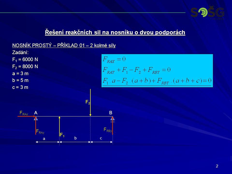 3 NOSNÍK PROSTÝ – PŘÍKLAD 01 – 2 kolmé síly Zadání: F 1 = 6000 N F 2 = 8000 N a = 3 m b = 5 m c = 3 m Řešení reakčních sil na nosníku o dvou podporách F2F2 F RAx F RAy F RBy AB F1F1 a bc