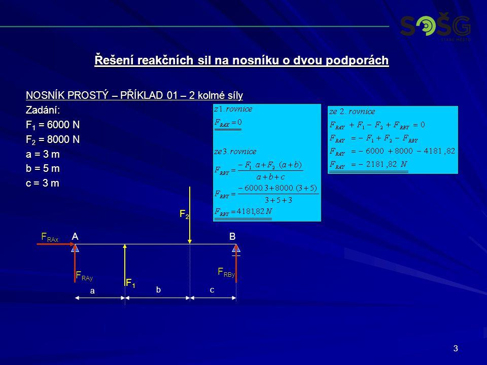 4 NOSNÍK PROSTÝ – PŘÍKLAD 02 – 1 kolmá síly, 1 šikmá síla Zadání:Výpočet složek síly F 2 : F 1 = 3000 N F 2 = 5000 N a = 3 m b = 5 m c = 3 m  = 45 o Statické podmínky rovnováhy nosníku: Řešení reakčních sil na nosníku o dvou podporách F2F2 F RAx F RAy F RBy AB F1F1 a bc  F 2x F 2y