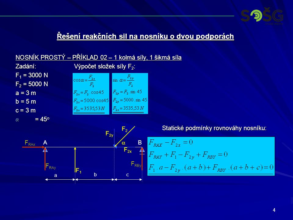 5 NOSNÍK PROSTÝ – PŘÍKLAD 02 – 1 kolmá síly, 1 šikmá síla Zadání: F 1 = 3000 N F 2 = 5000 N a = 3 m b = 5 m c = 3 m  = 45 o Řešení reakčních sil na nosníku o dvou podporách F2F2 F RAx F RAy F RBy AB F1F1 a bc  F 2x F 2y