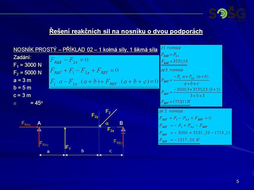 5 NOSNÍK PROSTÝ – PŘÍKLAD 02 – 1 kolmá síly, 1 šikmá síla Zadání: F 1 = 3000 N F 2 = 5000 N a = 3 m b = 5 m c = 3 m  = 45 o Řešení reakčních sil na n