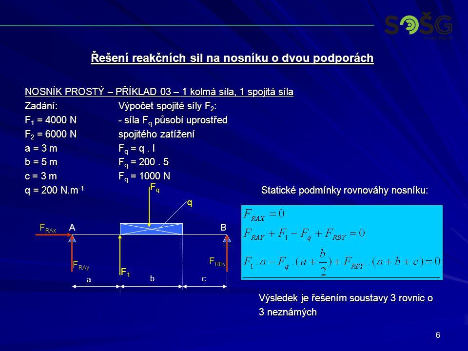 7 NOSNÍK PROSTÝ – PŘÍKLAD 04 – 1 šikmá síla, 1 spojitá síla Zadání:Výpočet spojité síly F 2 : F 1 = 4000 N- síla F q působí uprostřed spojitého zatížení a = 3 mF q = q.