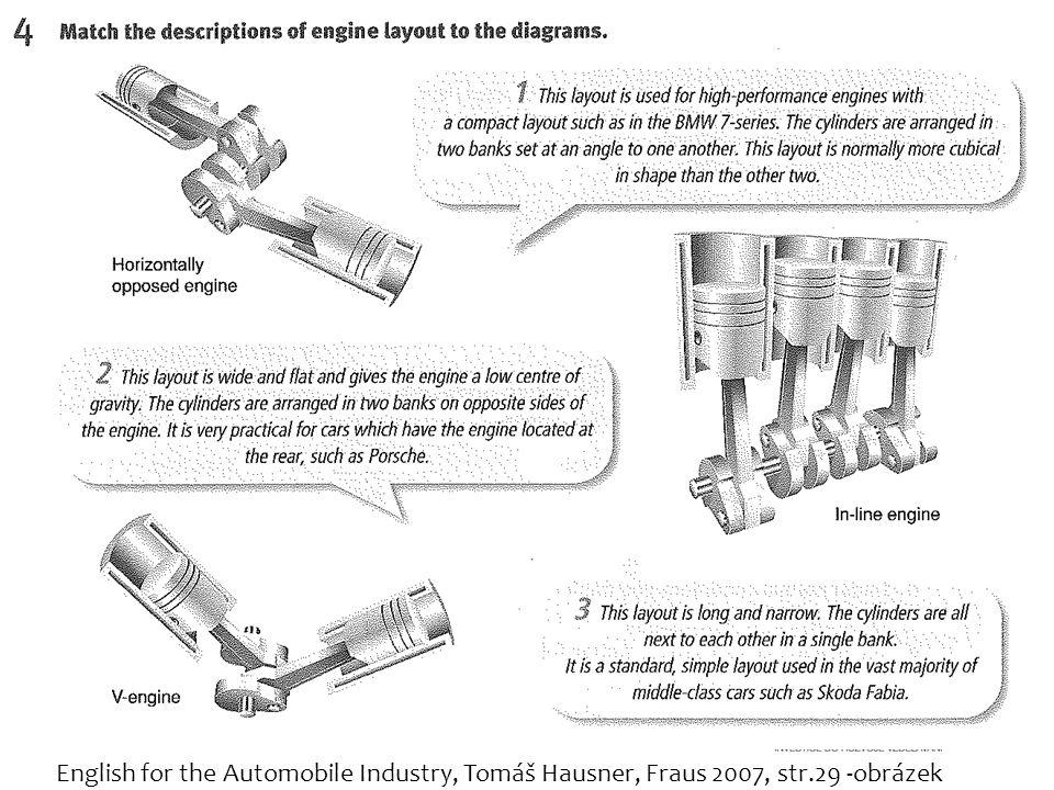 Engine again English for the Automobile Industry, Tomáš Hausner, Fraus 2007, str.29 -obrázek
