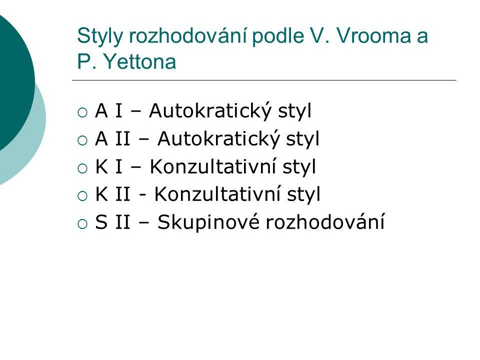 Styly rozhodování podle V. Vrooma a P. Yettona  A I – Autokratický styl  A II – Autokratický styl  K I – Konzultativní styl  K II - Konzultativní