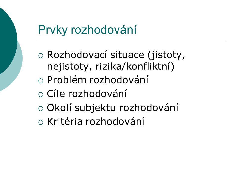 Základní druhy rozhodovacích procesů Hlediska: 1.