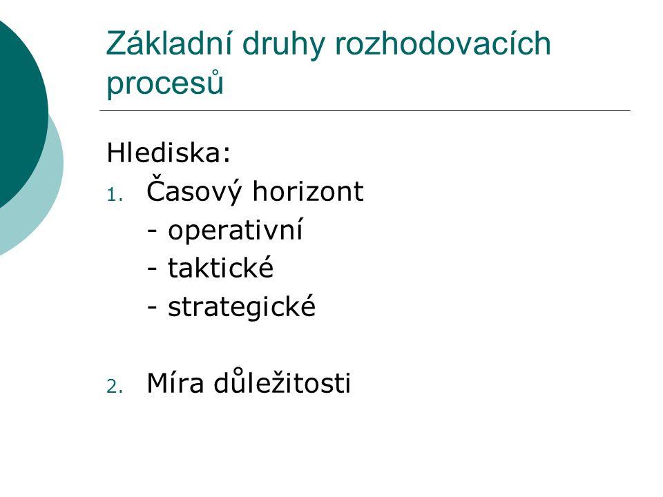 Základní druhy rozhodovacích procesů Hlediska: 1. Časový horizont - operativní - taktické - strategické 2. Míra důležitosti
