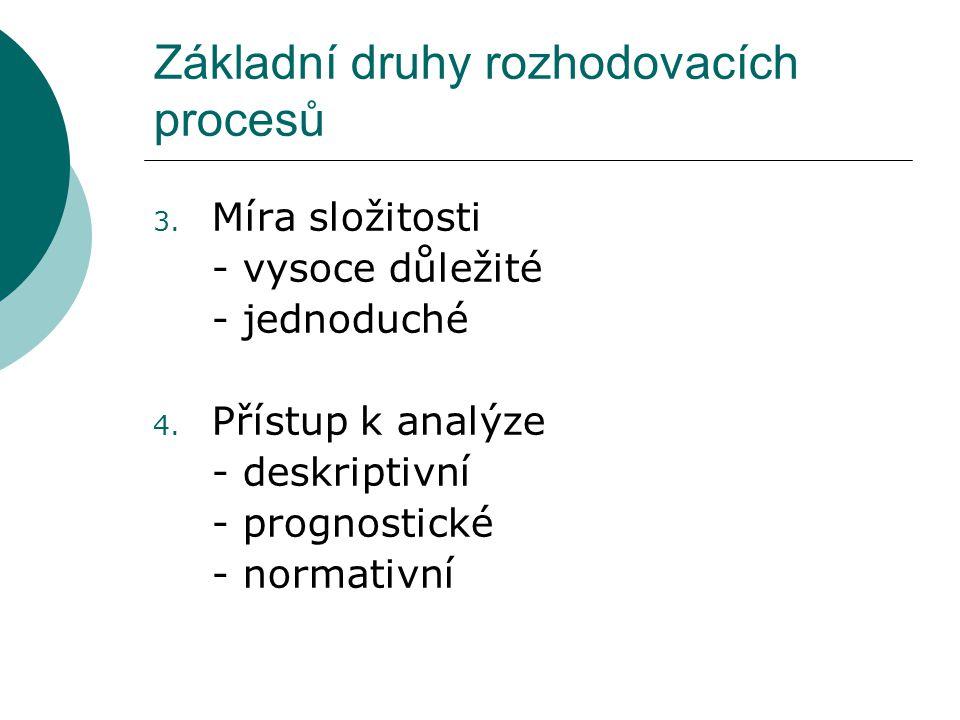 Základní druhy rozhodovacích procesů 3. Míra složitosti - vysoce důležité - jednoduché 4. Přístup k analýze - deskriptivní - prognostické - normativní