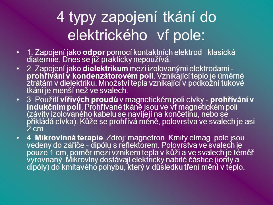 4 typy zapojení tkání do elektrického vf pole: 1.