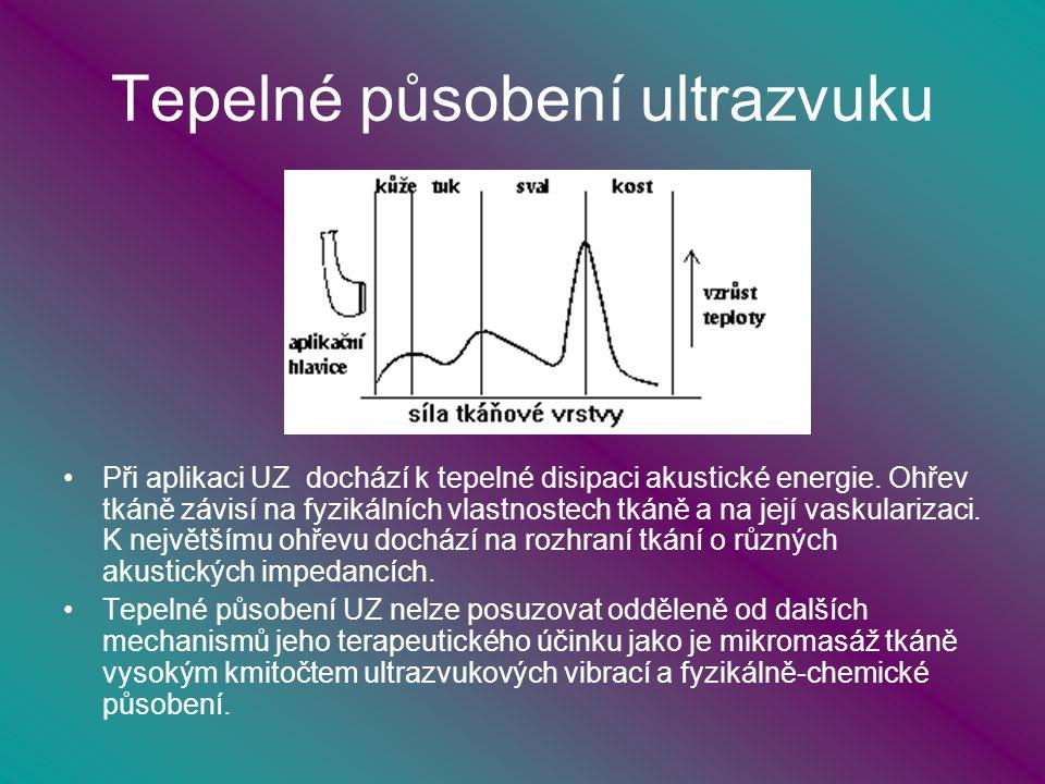 Tepelné působení ultrazvuku Při aplikaci UZ dochází k tepelné disipaci akustické energie.