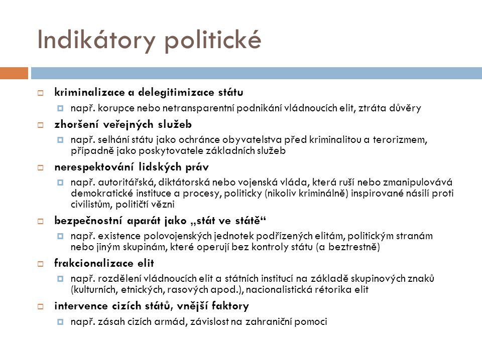 Indikátory politické  kriminalizace a delegitimizace státu  např.