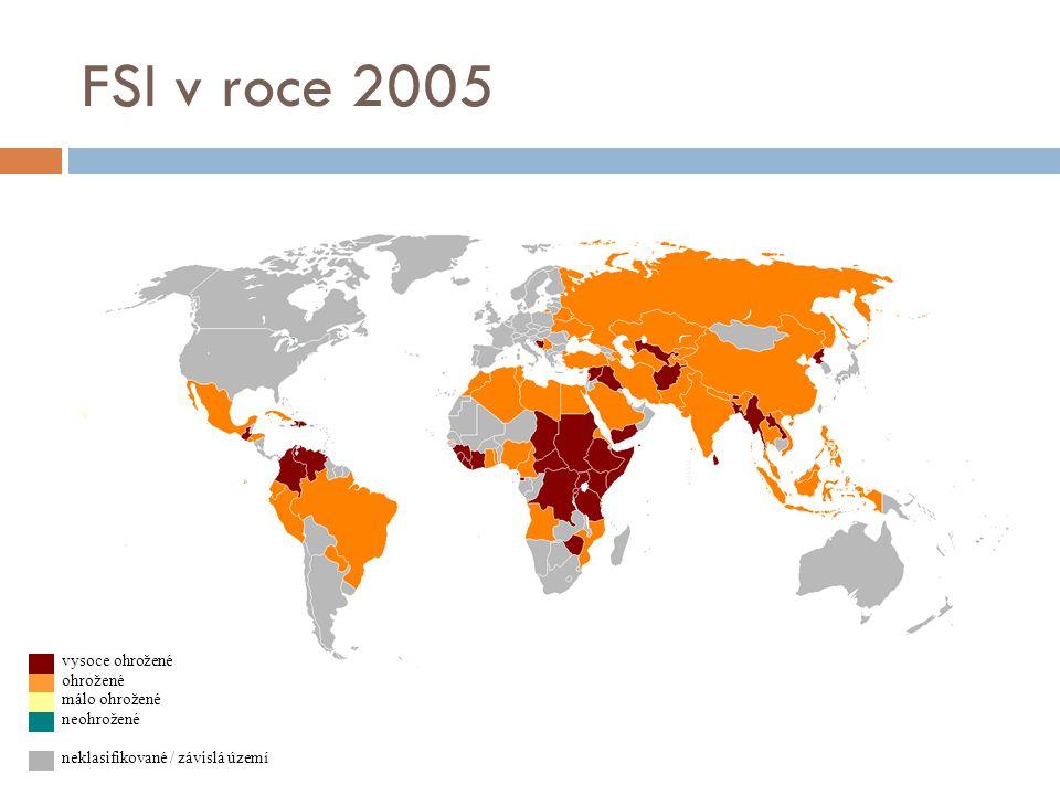 FSI v roce 2005 vysoce ohrožené ohrožené málo ohrožené neohrožené neklasifikované / závislá území