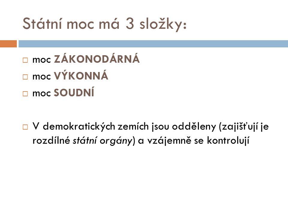 Formy monarchií I.ČLENĚNÍ:  ABSOLUTNÍ  KONSTITUČNÍ II.