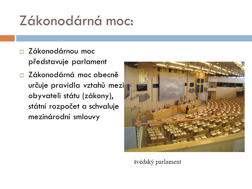 Společné znaky parlamentů  Kolegiální charakter – neexistuje hierarchická stavba (všichni poslanci mají jeden hlas, rozhoduje se kolektivně)  Je volen přímo (u dvoukomorových parlamentů vždy dolní komora) – bez splnění této podmínky není možné jakékoliv shromáždění považovat za parlament (např.