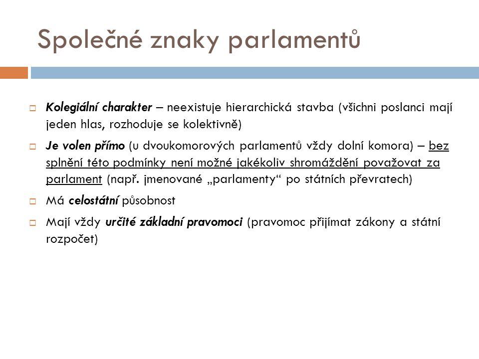 Parlamenty jednokomorové a dvoukomorové  Může být jednokomorový nebo dvoukomorový  Může být volený nebo jmenovaný (event.