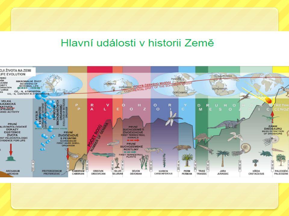 Geologické éry Země – prahory, starohory Minulost Země – předgeologické období a geologické období (tuhá zemská kůra) – prahory, starohory, prvohory, druhohory, třetihory a čtvrtohory Prahory -vzniká litosféra - vyvíjí se prvotní atmosféra a hydrosféra -v moři vznik života– chemický vývoj (z anorganických látek vznikají organické sloučeniny) a biologický vývoj (vznikají primitivní jednobuněčné organismy) -první organismy – podobné dnešním baktériím, později první sinice – schopné fotosyntézy  vznik kyslíkaté atmosféry  vznik organismů s buněčným dýcháním = tvorba energie štěpením glukózy za pomoci kyslíku -vznikají ložiska železných rud Starohory -první mnohobuněčné organismy -rozvoj fotosyntézy (stromatolity) – v atmosféře roste podíl kyslíku -četné horotvorné děje Prahory a starohy – nejdéle trvající geologické éry