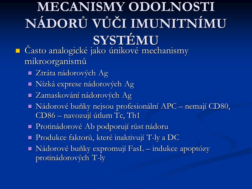 MECANISMY ODOLNOSTI NÁDORŮ VŮČI IMUNITNÍMU SYSTÉMU Často analogické jako únikové mechanismy mikroorganismů Často analogické jako únikové mechanismy mi