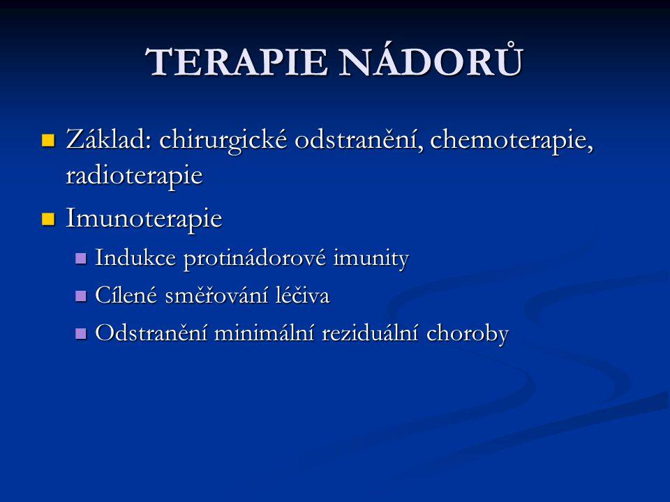 TERAPIE NÁDORŮ Základ: chirurgické odstranění, chemoterapie, radioterapie Základ: chirurgické odstranění, chemoterapie, radioterapie Imunoterapie Imun