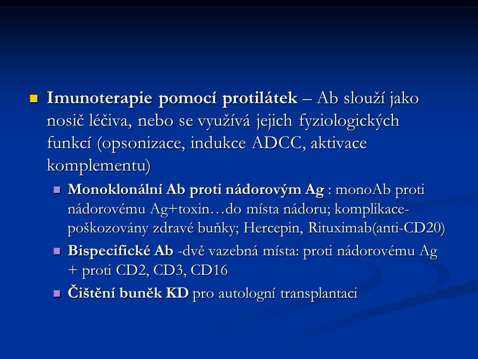 Imunoterapie pomocí protilátek – Ab slouží jako nosič léčiva, nebo se využívá jejich fyziologických funkcí (opsonizace, indukce ADCC, aktivace komplem