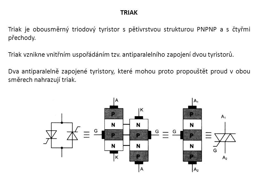 TRIAK Triak je obousměrný triodový tyristor s pětivrstvou strukturou PNPNP a s čtyřmi přechody. Triak vznikne vnitřním uspořádáním tzv. antiparalelníh