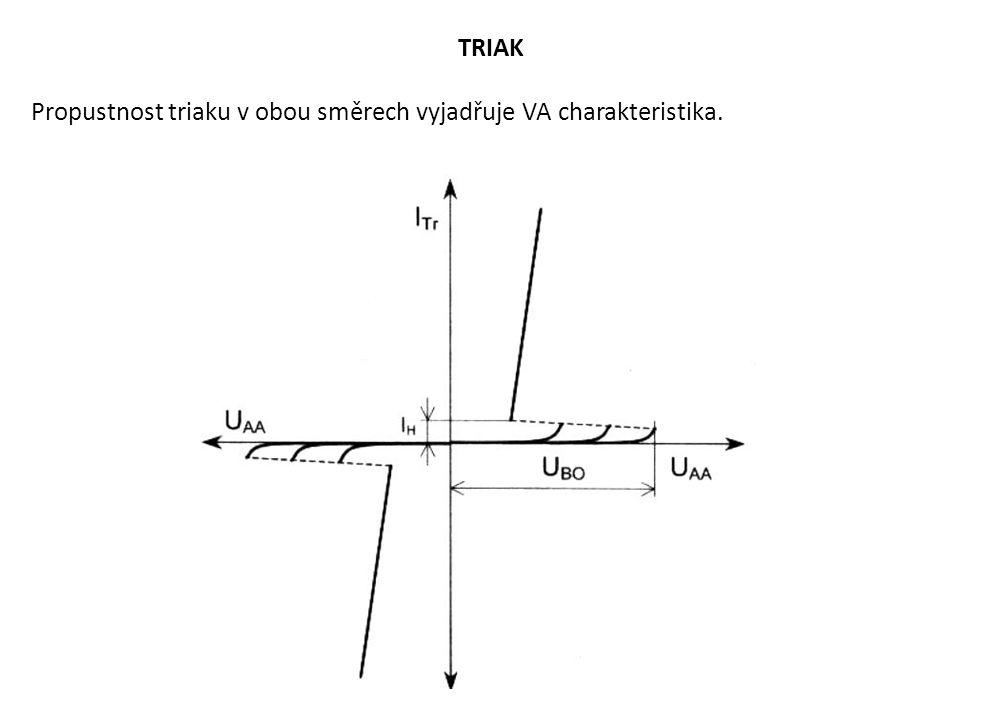TRIAK Propustnost triaku v obou směrech vyjadřuje VA charakteristika.
