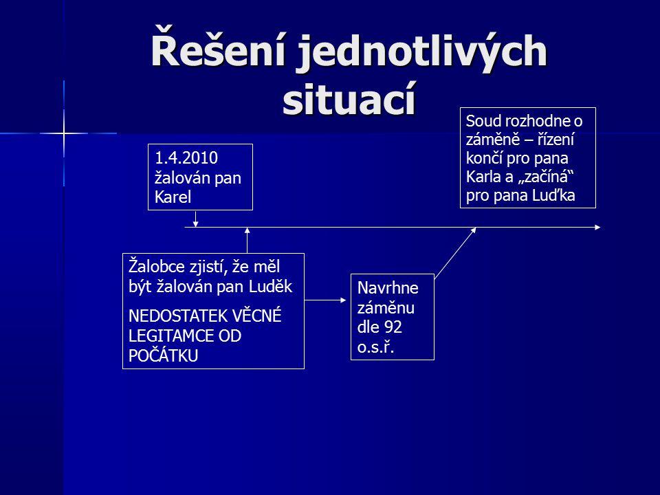 Řešení jednotlivých situací 1.4.2010 žalován pan Karel Žalobce zjistí, že měl být žalován pan Luděk NEDOSTATEK VĚCNÉ LEGITAMCE OD POČÁTKU Navrhne záměnu dle 92 o.s.ř.