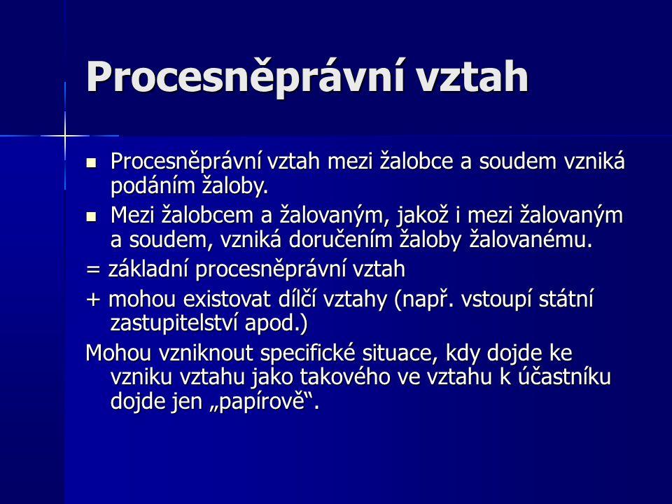 Procesněprávní vztah Procesněprávní vztah mezi žalobce a soudem vzniká podáním žaloby.