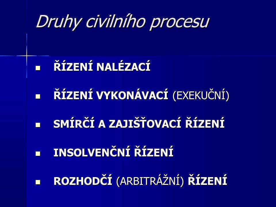 Druhy civilního procesu ŘÍZENÍ NALÉZACÍ ŘÍZENÍ NALÉZACÍ ŘÍZENÍ VYKONÁVACÍ (EXEKUČNÍ) ŘÍZENÍ VYKONÁVACÍ (EXEKUČNÍ) SMÍRČÍ A ZAJIŠŤOVACÍ ŘÍZENÍ SMÍRČÍ A ZAJIŠŤOVACÍ ŘÍZENÍ INSOLVENČNÍ ŘÍZENÍ INSOLVENČNÍ ŘÍZENÍ ROZHODČÍ (ARBITRÁŽNÍ) ŘÍZENÍ ROZHODČÍ (ARBITRÁŽNÍ) ŘÍZENÍ