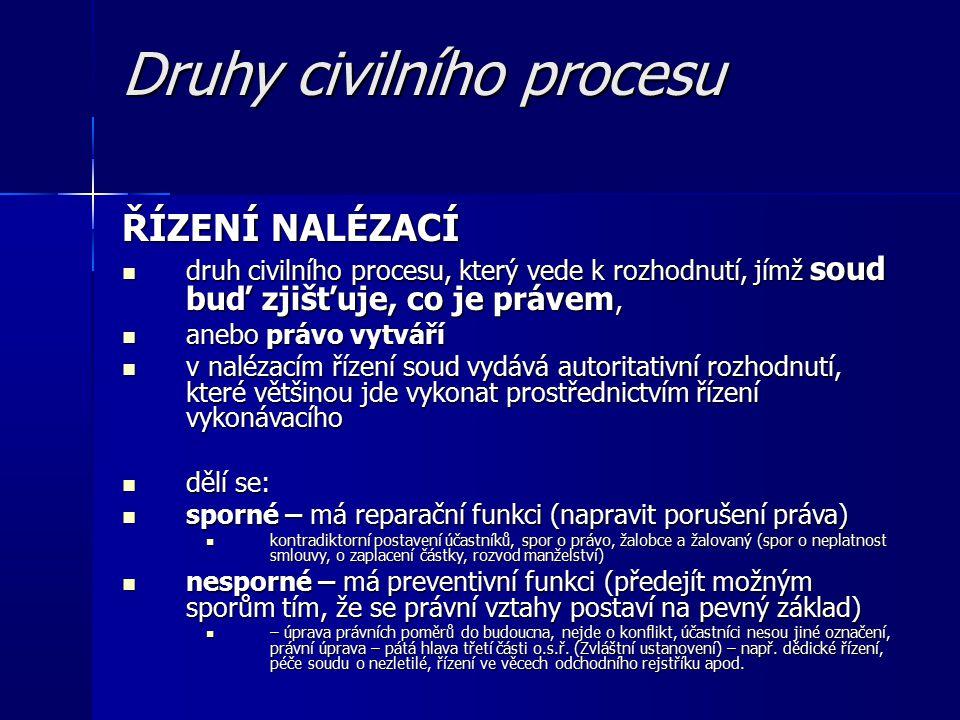 Účastníci řízení – procesní nástupnictví 1.