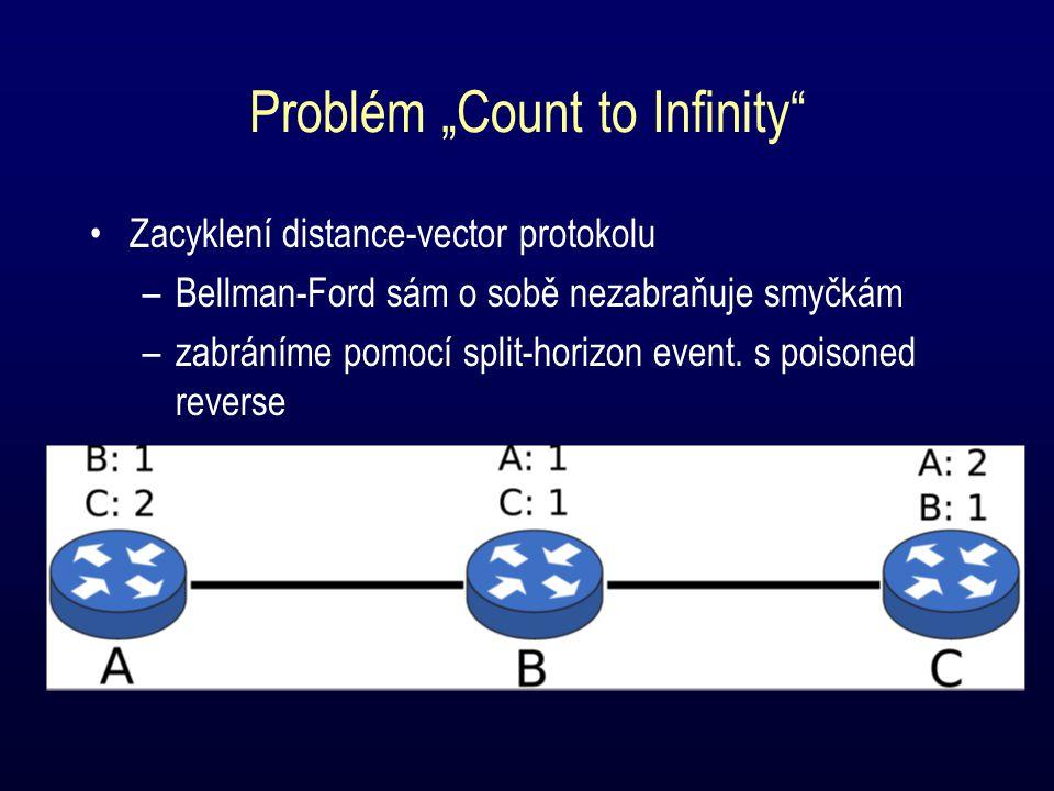"""Problém """"Count to Infinity Zacyklení distance-vector protokolu –Bellman-Ford sám o sobě nezabraňuje smyčkám –zabráníme pomocí split-horizon event."""