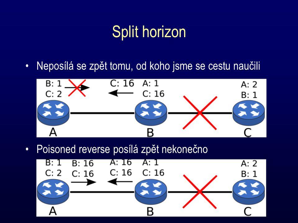 Split horizon Neposílá se zpět tomu, od koho jsme se cestu naučili Poisoned reverse posílá zpět nekonečno