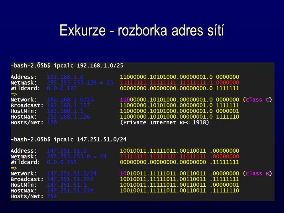 Exkurze - rozborka adres sítí
