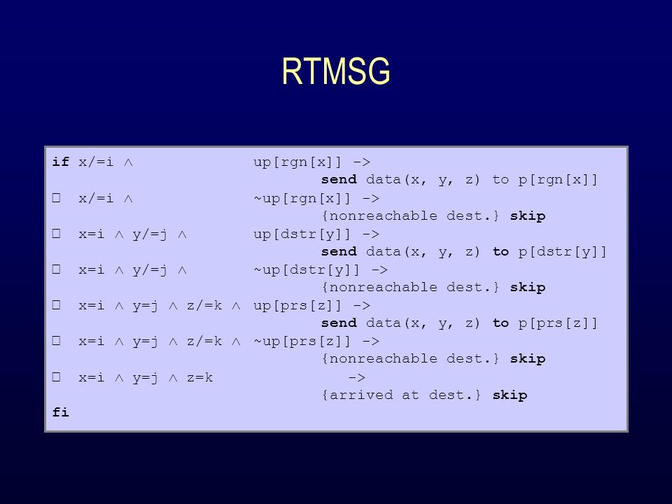 Použití implicitní brány if gtwy = k -> RTMSG gtwy /= k -> if (x/=i  y/=j)  up[prs[gtwy]] -> send data(x, y, z) to p[prs[gtwy]] (x/=i  y/=j)  ~up[prs[gtwy]] -> {nonreachable} skip (x=i  y=j)  z=k -> {arrived} skip (x=i  y=j)  z/=k  up[prs[z]] -> send data(x, y, z) to p[prs[z]] (x=i  y=j)  z/=k  ~up[prs[z]] -> {nonreachable} skip fi