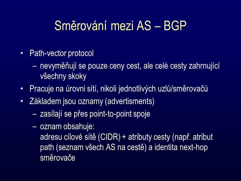 Směrování mezi AS – BGP Path-vector protocol –nevyměňují se pouze ceny cest, ale celé cesty zahrnující všechny skoky Pracuje na úrovni sítí, nikoli jednotlivých uzlů/směrovačů Základem jsou oznamy (advertisments) –zasílají se přes point-to-point spoje –oznam obsahuje: adresu cílové sítě (CIDR) + atributy cesty (např.