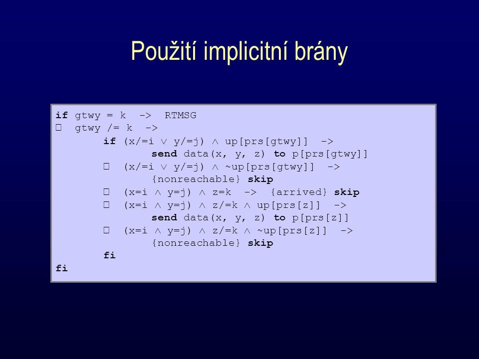 Backward learning process p [i: 0..n-1] const hmax, vmax inp N : set { g | p[g] is a neighbor of p[i] }, up : array [N] of boolean var rtb: array [0..n-1] of N, cost: array [0..n-1] of 0..n-1, valid: array [0..n-1] of 0..vmax, src, dst: 0..n-1, h : 0..hmax,{#hops travelled} x, y: N,{random neighbors} flag: boolean par q : N begin true-> src, h, dst := i, 0, any; RTMSG rcv data(src, h, dst) from p[g]-> RTMSG; UPDRTB true -> UPDRTB' end