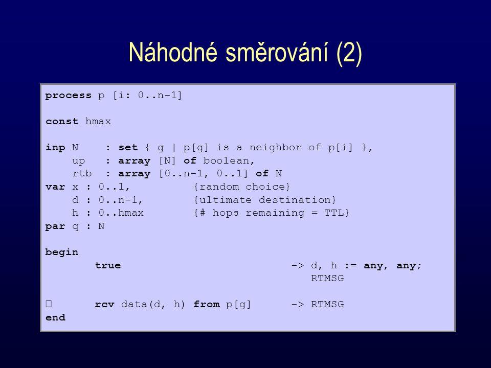 RTMSG if d=i -> {arrived at dest.} skip d/=i  h=0-> {nonreachable dest.} skip d/=i  h>0  (d in N  up[d])-> send data(d, h-1) to p[d] d/=i  h=1  ~(d in N  up[d])-> {nonreachable dest.} skip d/=i  h>1  ~(d in N  up[d])-> x := random; if up[rtb[d, x]]-> send data(d, h-1) to p[rtb[d, x]] ~up[rtb[d, x]]  up[rtb[d, 1-x]] -> send data(d, h-1) to p[rtb[d, 1-x]] ~up[rtb[d, x]]  ~up[rtb[d, 1-x]] -> {nonreachable dest.} skip fi