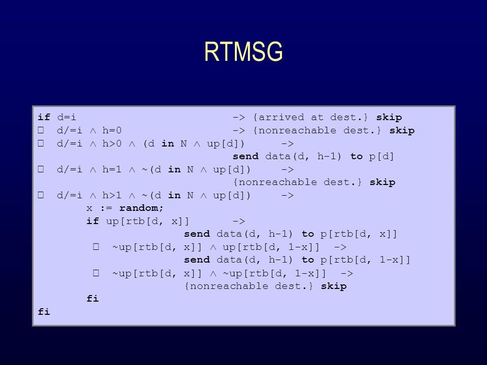 Udržování topologie (3) f := random; h := NEXT(N,f); do h/=f -> if up[h] -> send st(i, vp, ts[i]) to p[h] ~up[h] -> skip fi; h := NEXT(N, h) od if up[f] -> send st(i, vp, ts[i]) to p[f] ~up[f] -> skip fi; rcv st(k, vp, t) from p[g] -> if ts[k] >= t -> skip ts[k] ts[k], m := t, 0; do m net[m,k], net[k,m], m := vp[m], vp[m], m+1 od h := NEXT(N, g); do h/=g -> if up[h] -> send st(k, vp, t) to p[h] ~up[h] -> skip fi; h := NEXT(N, h) od fi rcv error from p[g] -> skip end