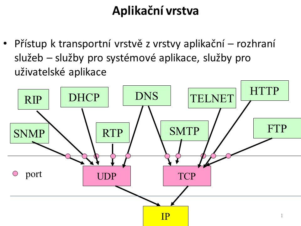 1 Aplikační vrstva Přístup k transportní vrstvě z vrstvy aplikační – rozhraní služeb – služby pro systémové aplikace, služby pro uživatelské aplikace