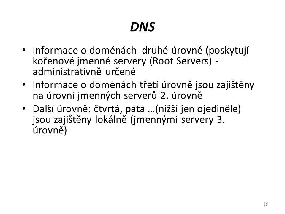 15 DNS Informace o doménách druhé úrovně (poskytují kořenové jmenné servery (Root Servers) - administrativně určené Informace o doménách třetí úrovně