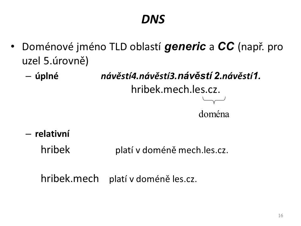 16 DNS Doménové jméno TLD oblastí generic a CC (např. pro uzel 5.úrovně) – úplné návěstí4.návěstí3. návěstí 2. návěstí 1. hribek.mech.les.cz. – relati