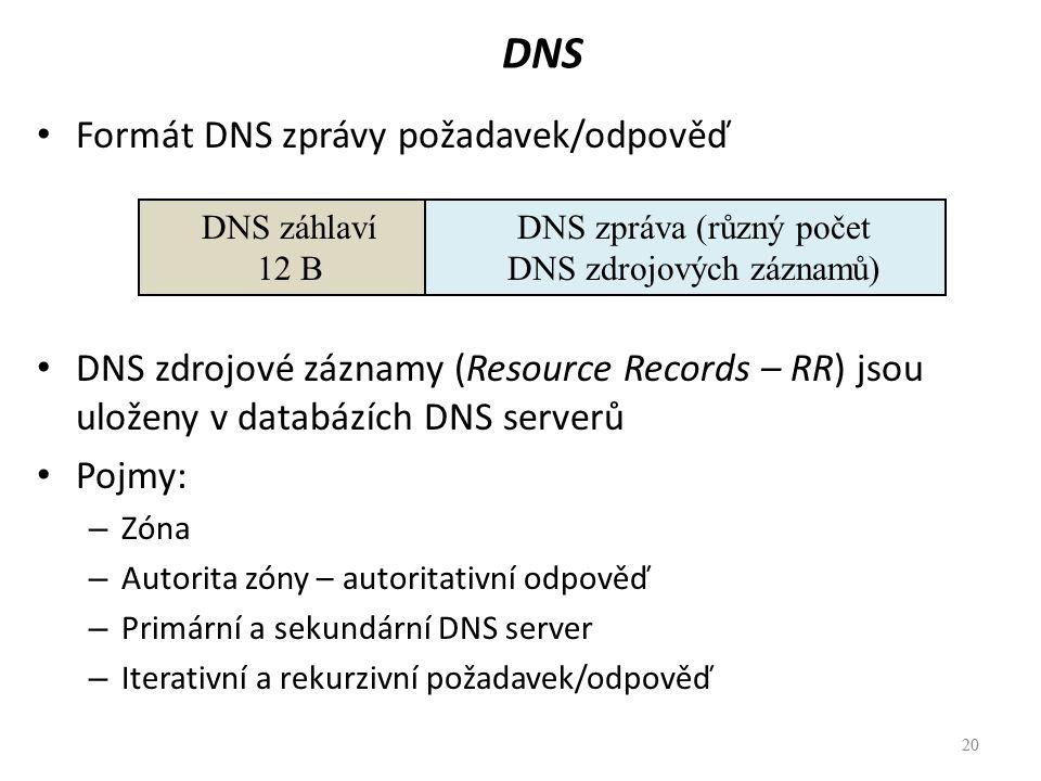 20 DNS Formát DNS zprávy požadavek/odpověď DNS zdrojové záznamy (Resource Records – RR) jsou uloženy v databázích DNS serverů Pojmy: – Zóna – Autorita