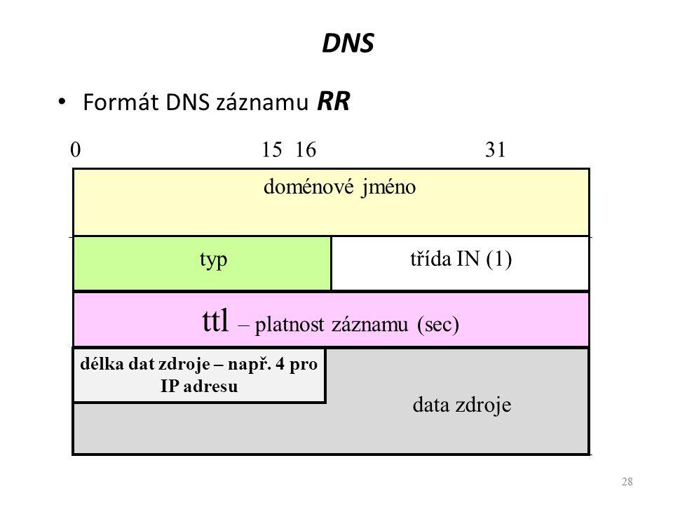 28 DNS Formát DNS záznamu RR 28 0 15 16 31 ttl – platnost záznamu (sec) doménové jméno typtřída IN (1) délka dat zdroje – např. 4 pro IP adresu data z