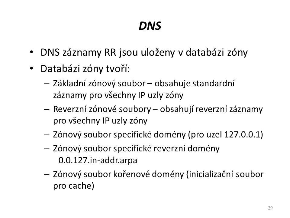 29 DNS DNS záznamy RR jsou uloženy v databázi zóny Databázi zóny tvoří: – Základní zónový soubor – obsahuje standardní záznamy pro všechny IP uzly zón