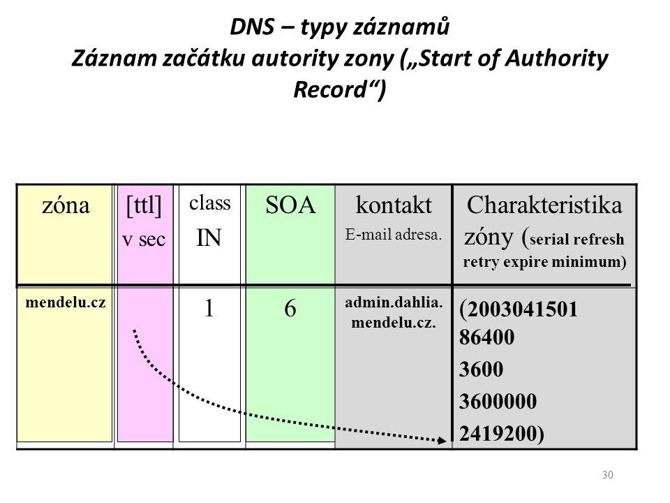 """30 DNS – typy záznamů Záznam začátku autority zony (""""Start of Authority Record"""") zóna[ttl] v sec class IN SOAkontakt E-mail adresa. Charakteristika zó"""